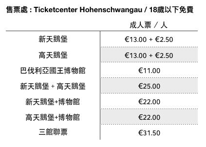 慕尼黑必玩-新天鵝堡、高天鵝堡門票