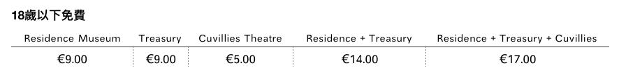 慕尼黑必玩-Residenz München 慕尼黑王宮 門票