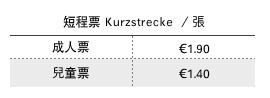 2020柏林VBB-短程票價 Kurzstrecke (Short-haul Tariff)