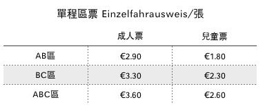 2020柏林VBB-單程區票 Einzelfahrausweis