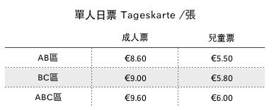 2020柏林VBB-單人日票 Tageskarte (Day pass)