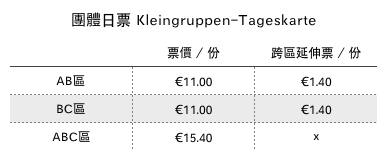 2020波茨坦VBB-團體日票 Kleingruppen-Tageskarte (Small Group Day Pass)