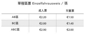 2020波茨坦VBB-單程區票 Einzelfahrausweis (Single Fare Ticket)