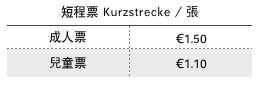 2020波茨坦VBB-短程票 Kurzstrecke (Short-haul Tariff)