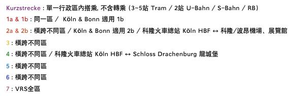 2020 VRS 德國科隆票價級距