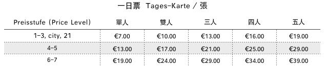 2020德國VRN一日票 Tages-Karte票價