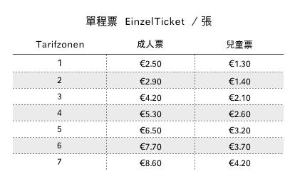 2020 德國 VVS 單程票 EinzelTicket (Single Ticket)