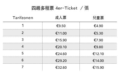 2020 德國 VVS 四趟多程票 4er-Ticket (4-Trip Ticket)
