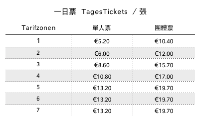 2020 德國 VVS 一日票 TagesTickets (Day Ticket)