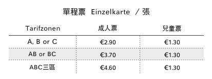2020 德國 GVH 單程票 Einzelkarte (Single Ticket)