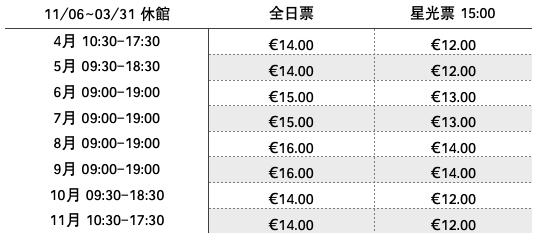 義大利伊斯基亞島攻略 ISOLA D'ISCHIA 必玩 - Fonte delle Ninfe di Nitrodi 仙女溫泉公園 營業時間、門票