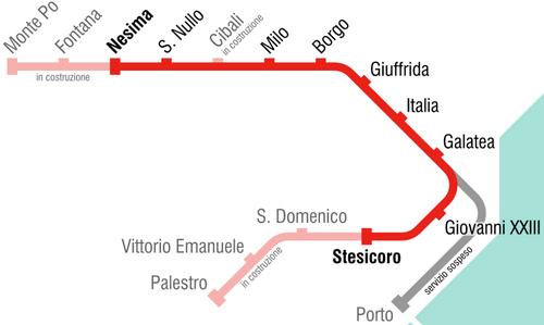 義大利卡塔尼亞 Catania 地鐵圖 Metropolitana di Catania
