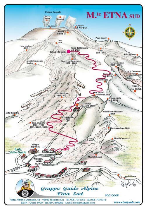 義大利埃特納火山 Etna 必玩 - Rifugio Giovanni Sapienza 登山入口