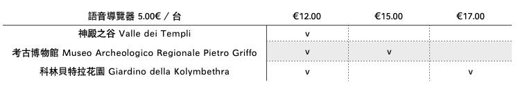 義大利阿格里真托 Agrigento 必玩 -神殿之谷 (=神廟之谷) Valle dei Templi 門票