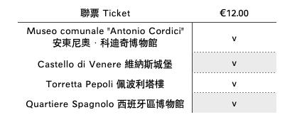 義大利埃里切 Erice (西西里語 Èrici) 必玩 - Castello di Venere 維納斯城堡 聯票